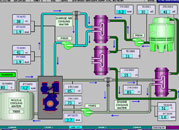 We have so far successfully executed more than 30 DG automation projects for some ... Our Specialty is an Integrated DG set cum Energy Management cum SCADA system which provides a single window to the operating personnel to the Power Plant.