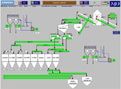 Implementation of Material Handling Automation