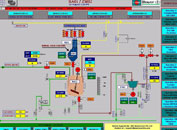 MNC Automation provides Plant Automation Technology,chemical and petrochemical plants and high-pressure piping systems