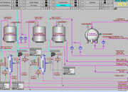 MNC Automation is Offering services for designing, erection and commissioning of sugar plants,  also Engaged in providing automation design services, plant automation services