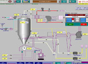 Automation of Dairy process with centralized control and networking (ControlNet & Ethernet) from Raw Milk Reception to Dispatch